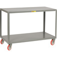 Little Giant 30in. x 60in. Mobile Work Table — 1000-Lb. Capacity, Model# IP-3060-2 The price is $339.99.