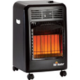 Mr. Heater Propane Cabinet Heater — 18,000 BTU, Model# MH18CH