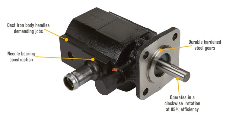 Features for Concentric/Haldex Hydraulic Pump — 11 GPM, 2-Stage, Model# 1001689
