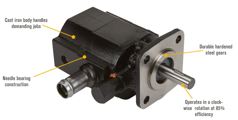 Features for Concentric Hydraulic Pump — 16 GPM, 2-Stage, Model# 1001507