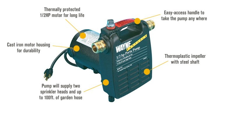 Features for Wayne Cast Iron Portable Transfer Water Pump — 1,450 GPH, 1/2 HP, 3/4in., Model# PC4