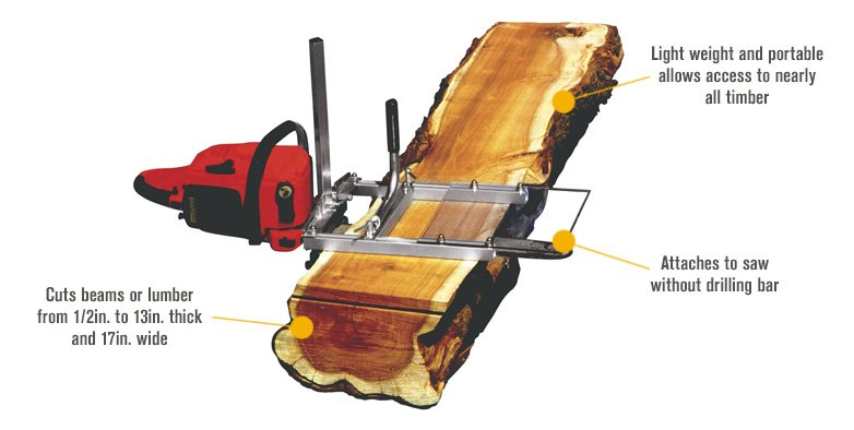 northern tool chainsaw sharpener manual