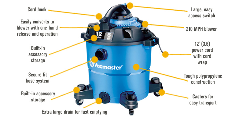 Features for Vacmaster 2-in-1 Wet/Dry Blower/Vac — 12 Gallon, 5 HP, Model# VBV1210