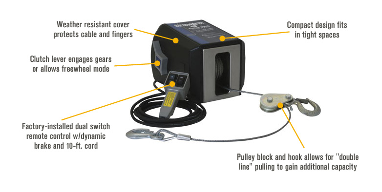 Features for Dutton-Lainson StrongArm 120V AC StrongArm Electric Winch with Remote — 1800-Lb. Capacity, Model# SA7015AC