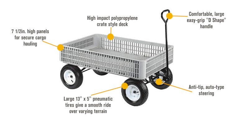 Features for Farm-Tuff Crate Garden Wagon — 800-Lb. Capacity, 46in.L x 30in.W, Model# 03910