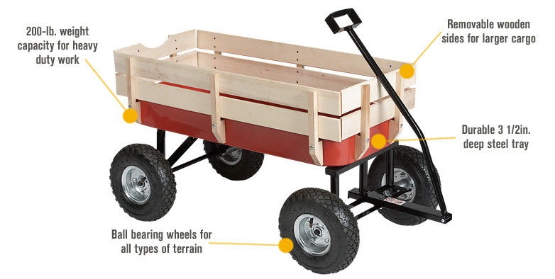 "Features for All-Terrain Cargo Wagon — 33""L x 15""W, 200-Lb. Capacity, Model# TC1801"