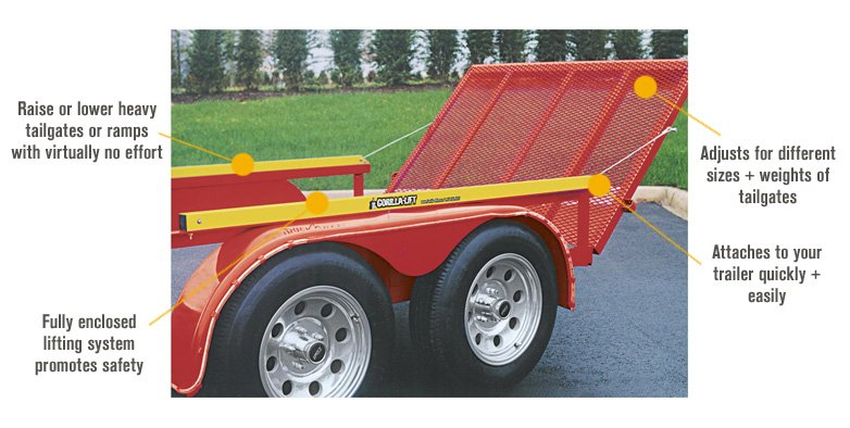 Features for Gorilla-Lift 2-Sided Tailgate Lift Assist, Model# 40101042G
