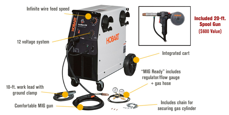 Features for FREE SHIPPING — Hobart IronMan 230 230V Flux Cored/MIG Welder with Included 20-Ft. Spoolgun — 250 Amp Output, Model# 500536001
