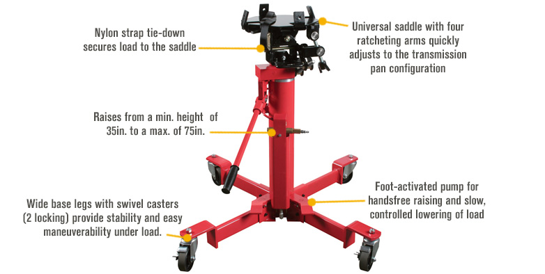 Features for Sunex 1/2-Ton Air/Hydraulic Telescoping Transmission Jack — Model# 7796