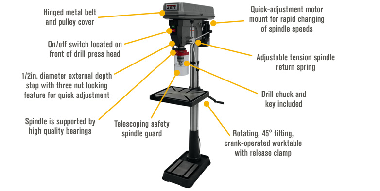 Features for JET Floor Drill Press — 20in., 1 1/2 HP, 115/230V, Model# JDP-20MF