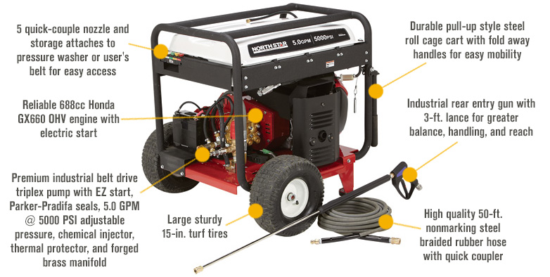 Features for FREE SHIPPING — NorthStar Gas Cold Water Pressure Washer — 5000 PSI, 5.0 GPM, Electric Start, Honda Engine, Belt Drive, Model# 1572091