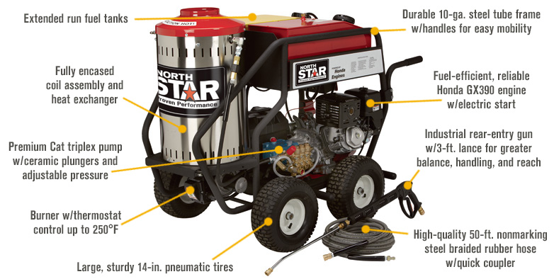 Features for FREE SHIPPING — NorthStar Gas Wet Steam & Hot Water Pressure Washer — 3,000 PSI, 4.0 GPM, Honda Engine