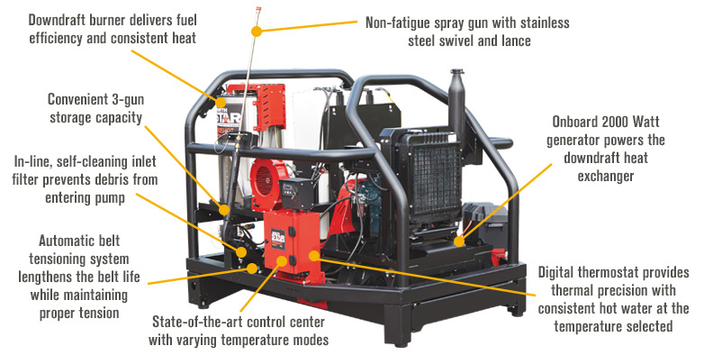 Features for FREE SHIPPING — NorthStar ProShot Hot Water Commercial Pressure Washer Skid — 4000 PSI, 5.5 GPM, Kubota Diesel Engine