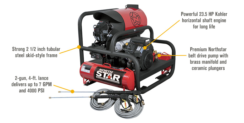 Features for FREE SHIPPING — NorthStar Hot Water Commercial Pressure Washer Skid with 2 Wands — 4,000 PSI, 7.0 GPM, Kohler Engine