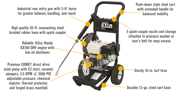 Features for NorthStar Gas Cold Water Pressure Washer — 2.5 GPM, 3000 PSI, Model# 15781120