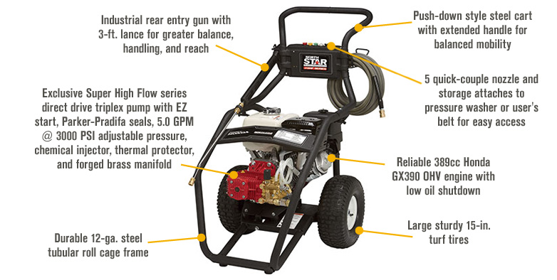 Features for NorthStar Super High Flow Gas Cold Water Pressure Washer — 5.0 GPM, 3000 PSI, Model# 15782030