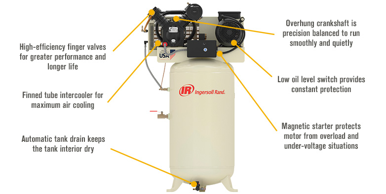 Ingersoll Rand Type-30 Reciprocating Air Compressor (Fully Packaged) — 7.5  HP, 460 Volt 3 Phase, Model# 2475N7.5-PNorthern Tool