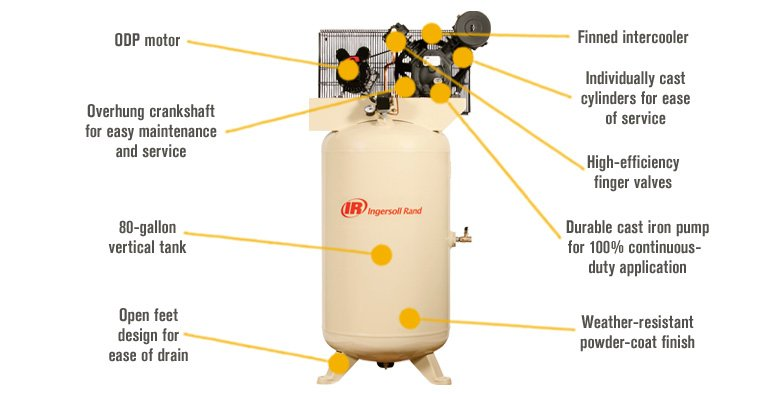Features for FREE SHIPPING — Ingersoll Rand Type-30 Reciprocating Air Compressor — 5 HP, 80 Gallon, 230 Volt 3 Phase, Model# 2340N5-V