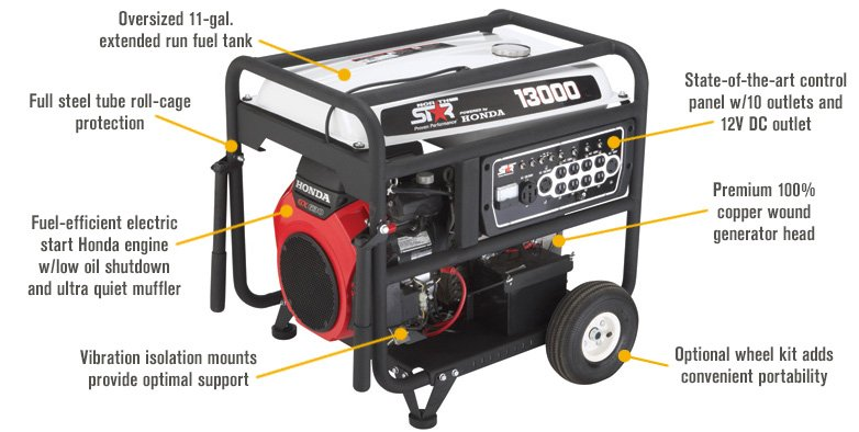 Features for NorthStar Portable Generator — 13,000 Surge Watts, 10,500 Rated Watts, Electric Start, EPA and CARB-Compliant