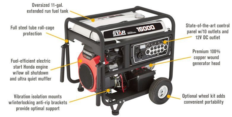 Features for NorthStar Generator — 15,000 Surge Watts, 13,500 Rated Watts, Electric Start, EPA and CARB-Compliant