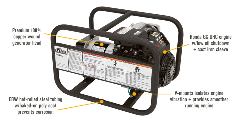 Features for NorthStar Generator — 160cc, 2700 Surge Watts, 2400 Rated Watts, Gasoline