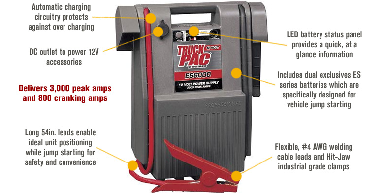 Features for Truck Pac Industrial-Grade 12 Volt  Jump Starter — 3,000 Peak Amps, Model# ES6000