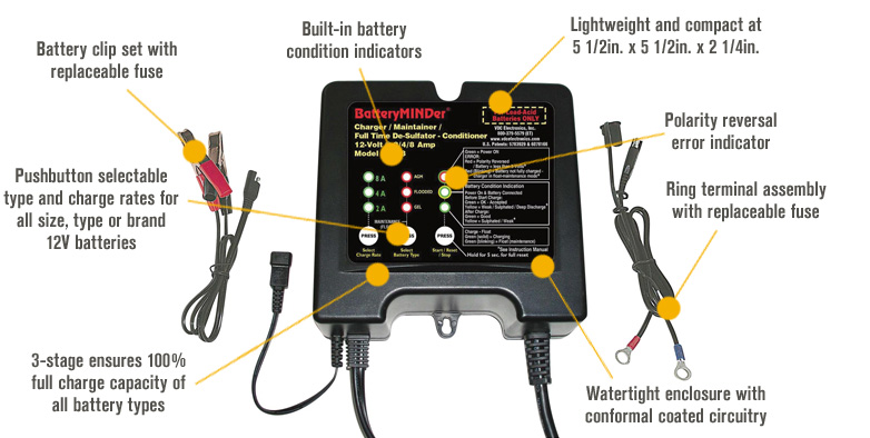 Features for BatteryMINDer Battery Charger / Maintainer with Desulphator — 12 Volt 2/4/8 Amp, Model# 12248