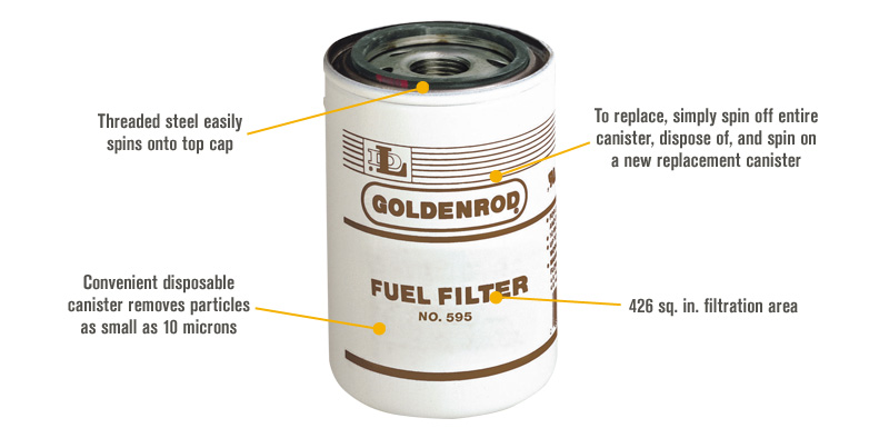 Features for Goldenrod Spin-On Replacement Fuel Filter Element