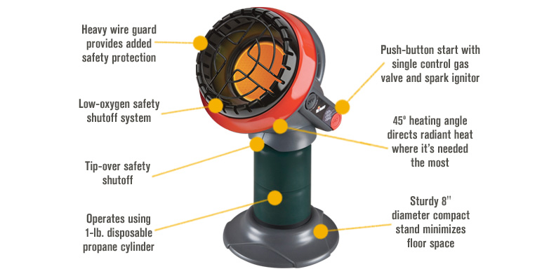 Features for Mr. Heater Little Buddy Indoor/Outdoor Propane Heater — 3,800 BTU, Model# MH4B
