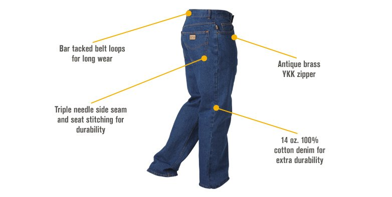 Features for FREE SHIPPING - Gravel Gear Men's Denim 5-Pocket Jeans - 36in. Waist x 30in. Inseam