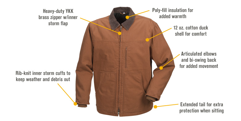 Features for FREE SHIPPING - Gravel Gear Men's Washed Duck Chore Coat - Brown, Medium