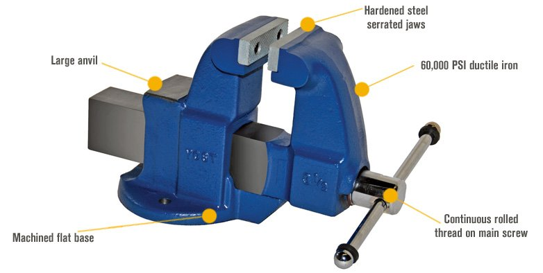 Features for Yost Heavy-Duty Industrial Machinist Bench Vise — Stationary Base, 3 1/2in. Jaw Width, Model# 103.5