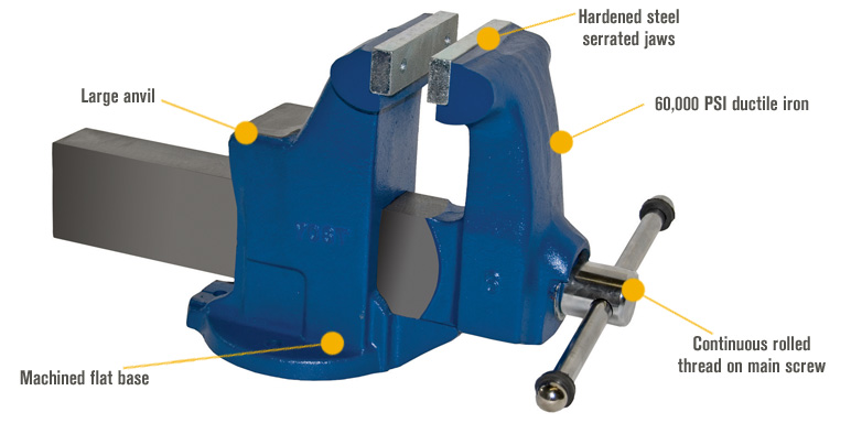 Features for Yost Heavy-Duty Industrial Machinist Bench Vise — Stationary Base, 6in. Jaw Width, Model# 106
