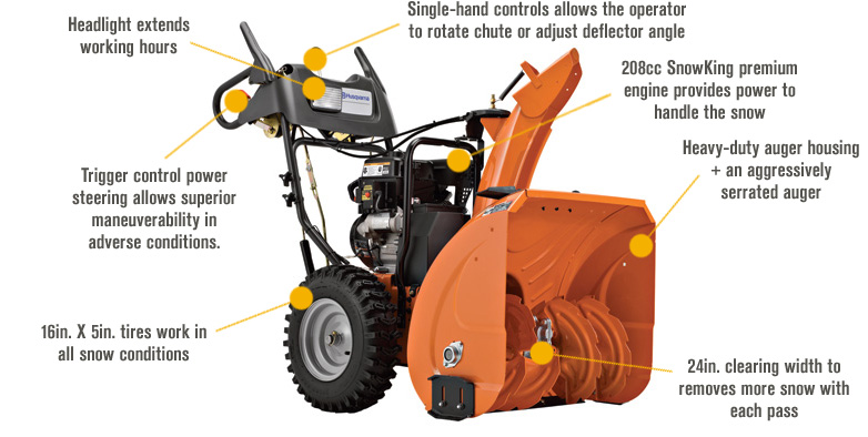 Features for Husqvarna Dual-Stage Snow Thrower — 24in. Clearing Width, 208cc SnowKing Engine, Model# 924HV
