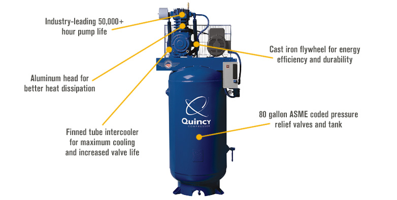 Features for FREE SHIPPING — Quincy Reciprocating Air Compressor — 5 HP, 460 Volt, 3 Phase, 80-Gallon Vertical, Model# 253DS80VCB46