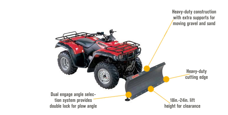 Features for Swisher Universal ATV Plow Blade Kit — 50in. Wide, Model# 2645R