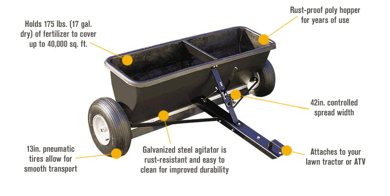 Features for Agri-Fab Ground Drive Drop Spreader — 175-Lb. Capacity, Model# 45-0288