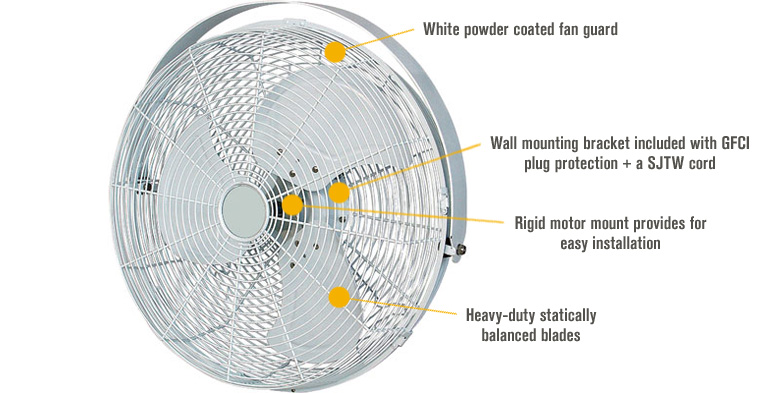 Features for Q Standard Indoor/Outdoor Greenhouse Fan — 1855 CFM, 12in. Dia., Model# 19729