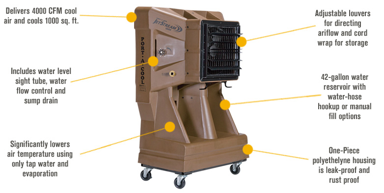 Features for Port-A-Cool Jetstream 1600 Portable Cooler — 4000 CFM, Model# PACJS1600