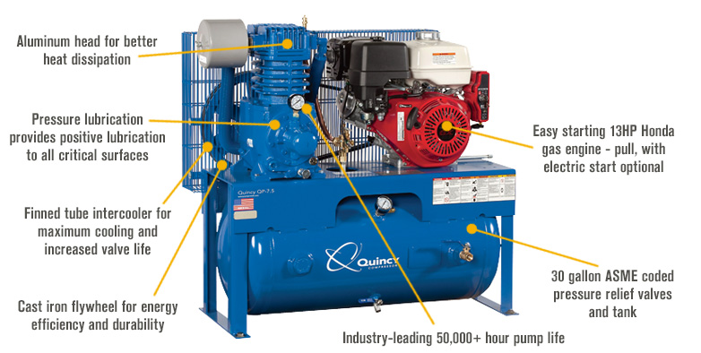 Features for FREE SHIPPING — Quincy QP-7.5 Pressure Lubricated Reciprocating Air Compressor — 13 HP, Honda Gas Engine, 30-Gallon Horizontal, Model# G313H30HCE