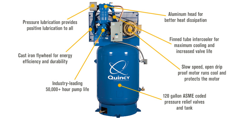 Features for Quincy QP-10 Pressure Lubricated Reciprocating Air Compressor — 10 HP, 460 Volt, 3 Phase, 120-Gallon Vertical, Model# 3103DS1VCA46