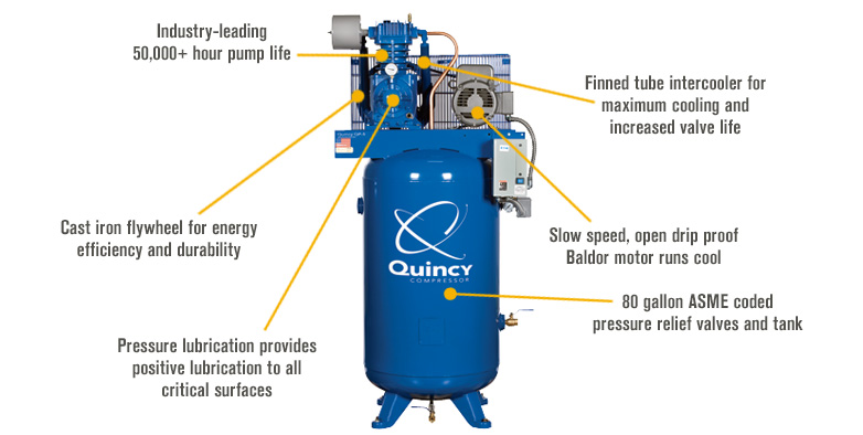 Features for FREE SHIPPING — Quincy QP-5 Pressure Lubricated Reciprocating Air Compressor - 5 HP, 230 Volt, 1 Phase, 80 Gallon Vertical, Model# 351CS80VCB