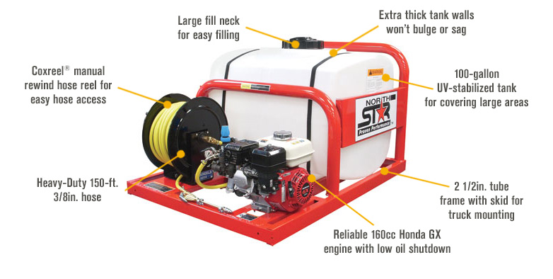 Features for NorthStar Skid Sprayer — 100-Gallon Capacity, 160cc Honda GX160 Engine