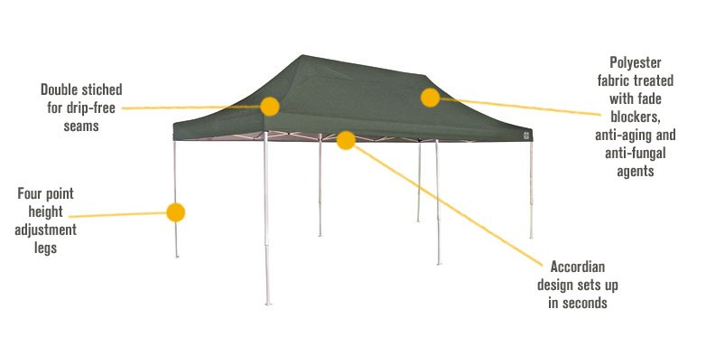 Features for ShelterLogic Pop-Up Canopy — 20ft.L x 10ft.W, Truss Top, Straight Leg, Green, Model# 22582