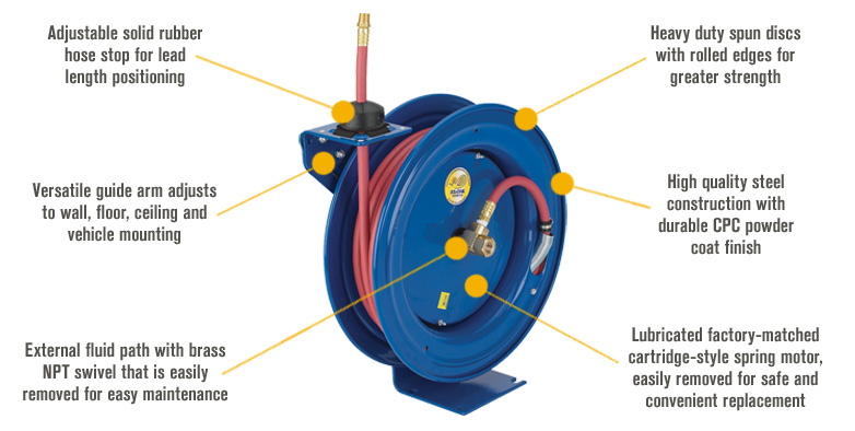 Features for Coxreels Performance Series Compact Hose Reel — With 1/2in. x 50Ft. PVC Hose, Max. 300 PSI, Model# P-LP-450