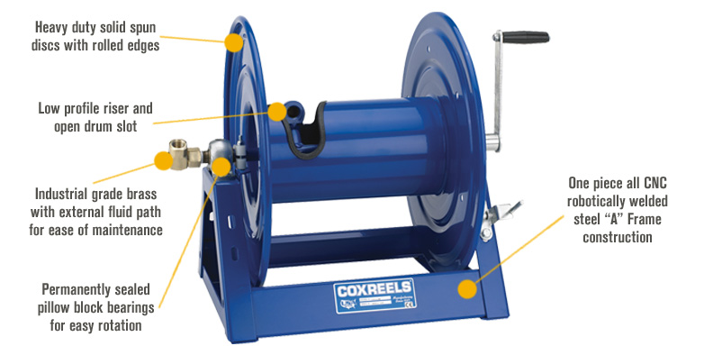 Features for Coxreel Hand-Crank Reel — Fits 325ft. of 1/2in. Hose, Model# 1125-4-325-BVXX