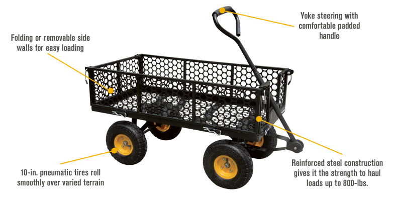 Features for Steel Cart — 40in.L x 20in.W, 800-Lb. Capacity