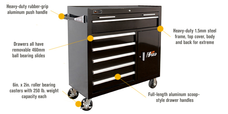 Features for Homak H2PRO 41in. 6-Drawer Roller Tool Cabinet with 2 Compartment Drawers — 41 15/16in.W x 22 7/8in.D x 42 1/4in.H