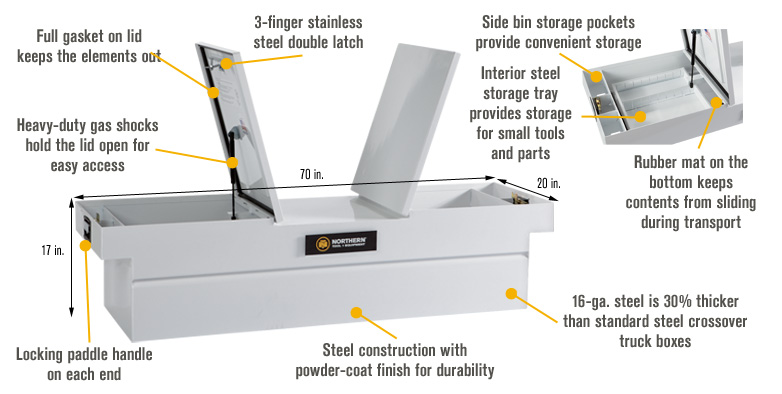 Features for Northern Tool + Equipment Heavy-Duty Commercial Crossbed Truck Box — 70 in. L x 20 in. W x 17 in. H