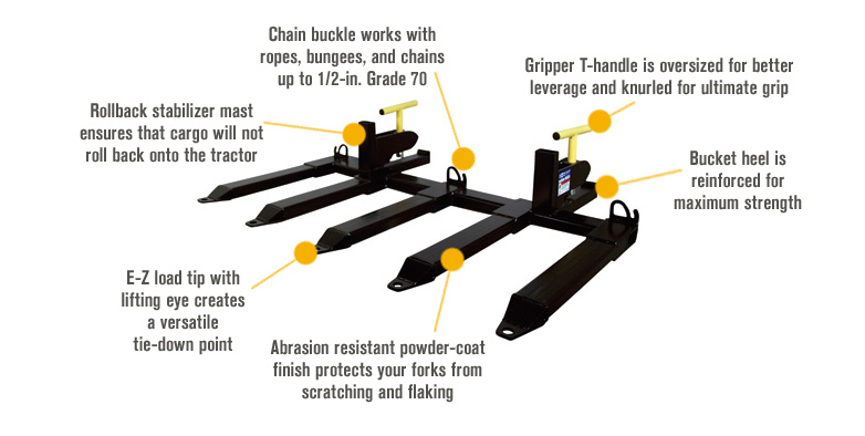 Features for Load-Quip Steel Debris Forks — 2,800-Lb. Capacity, Model# 29211773